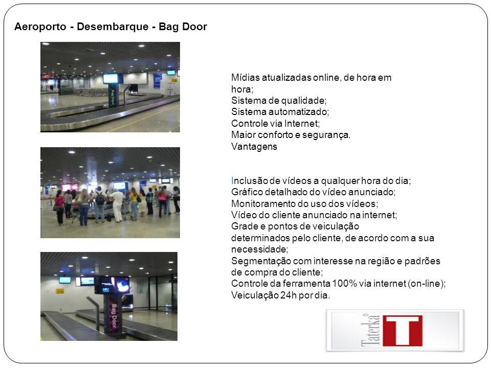 Aeroporto - Desembarque - Bag Door Mídias atualizadas online, de hora em hora; Sistema de qualidade; Sistema automatizado; Controle via Internet; Maio