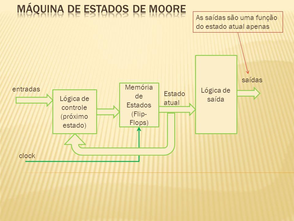 Projetar uma máquina de estados para implementar os quatro estados do motor de passo.