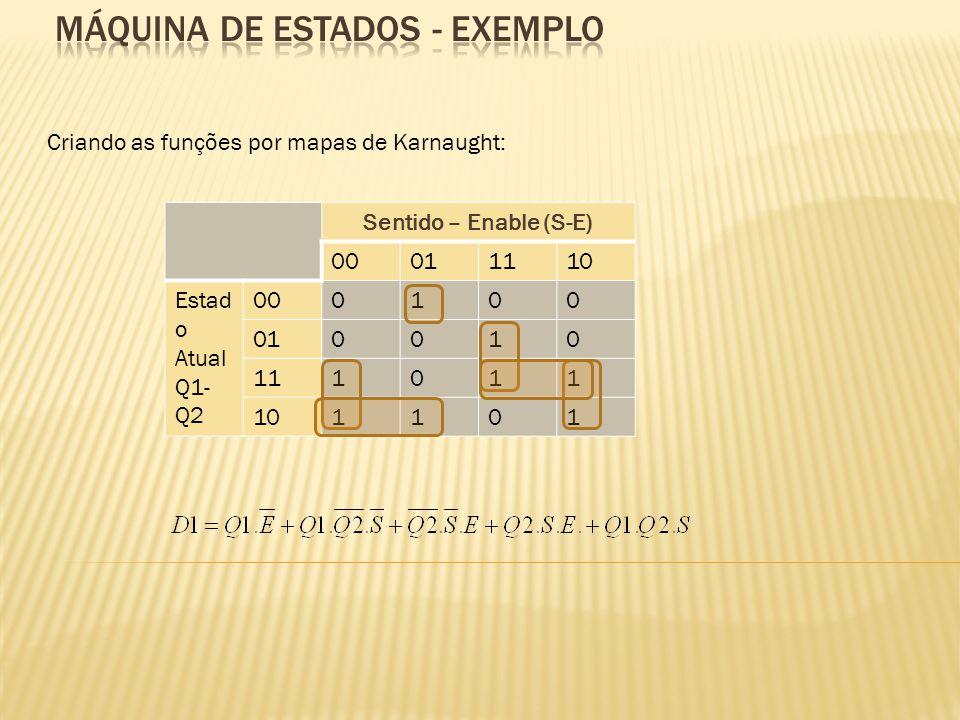 Criando as funções por mapas de Karnaught: Sentido - Enable 00011110 Estado Atual Q1-Q2 000010 011011 111101 100100
