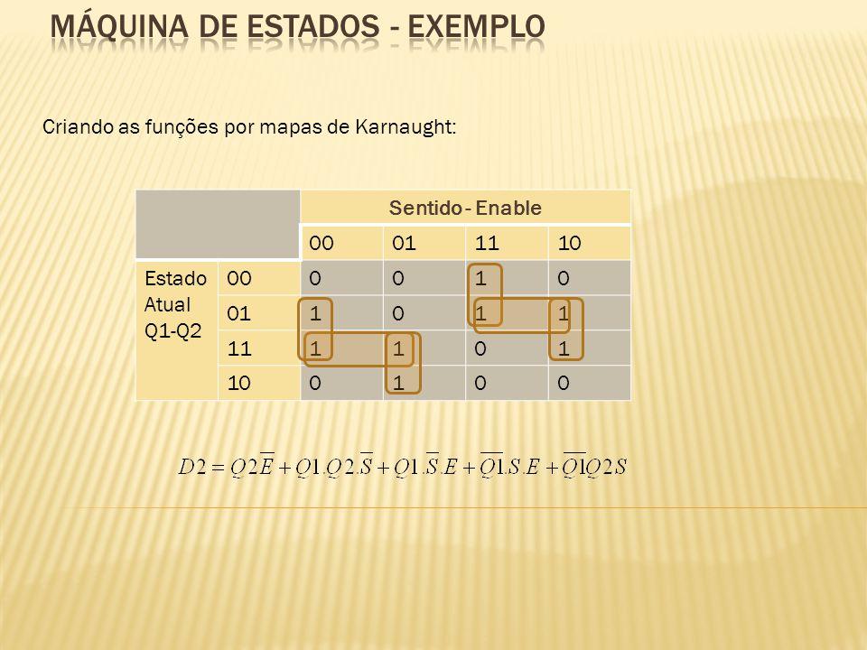 A saída S1 e S2 por sua vez só dependem dos estados atuais Q1 e Q2: S1-S2 Estado Atual Q1-Q2 0011 0110 1100 1001