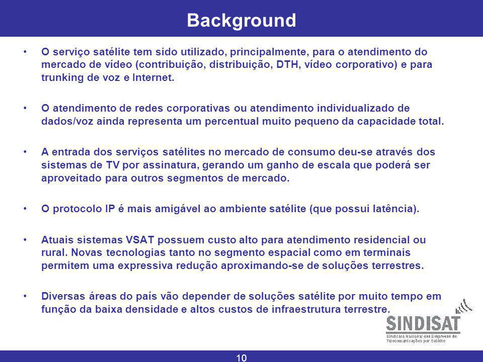 10 Background O serviço satélite tem sido utilizado, principalmente, para o atendimento do mercado de vídeo (contribuição, distribuição, DTH, vídeo corporativo) e para trunking de voz e Internet.