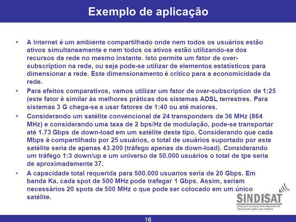 16 Exemplo de aplicação A Internet é um ambiente compartilhado onde nem todos os usuários estão ativos simultaneamente e nem todos os ativos estão utilizando-se dos recursos da rede no mesmo instante.
