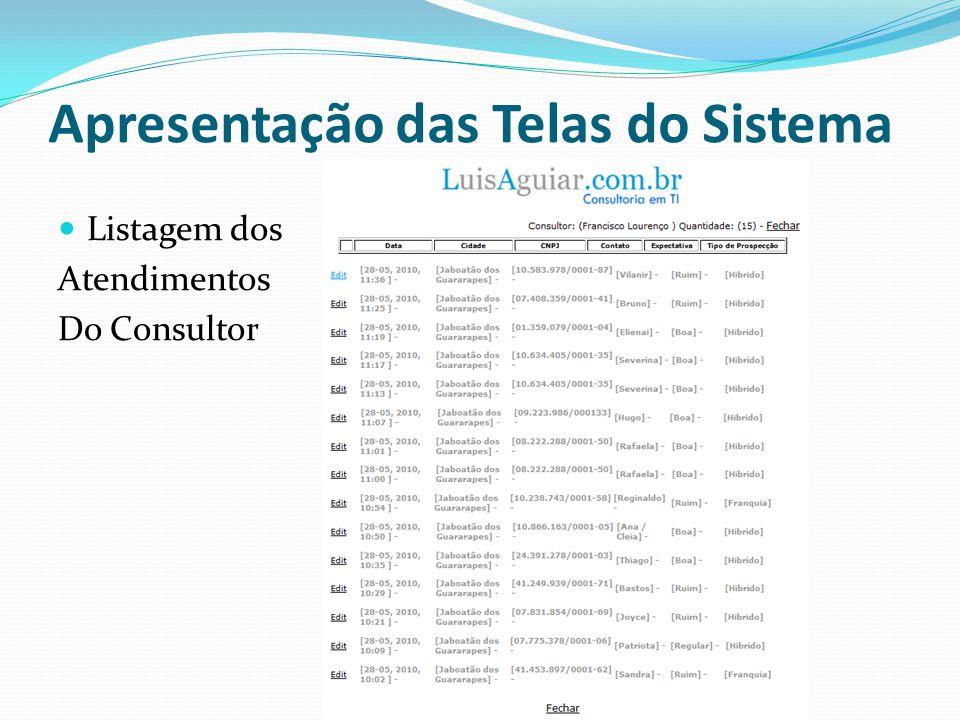 ROTAS DOS TÉCNICOS/CONSULTORES