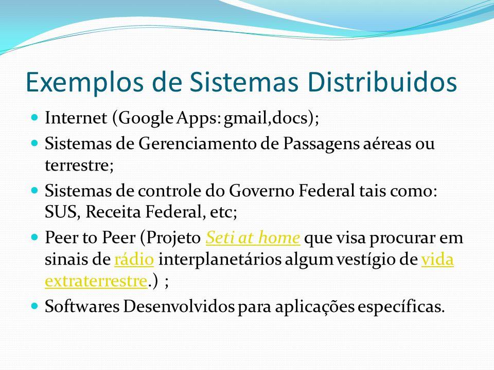 Apresentação do Estudo de Caso O Sistema distribuído apresentado é a ferramenta de tomada de decisão RAC (Relatório de Atendimento ao Cliente).