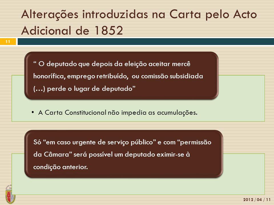 Alterações introduzidas na Carta pelo Acto Adicional de 1852 2012 / 04 / 11 11