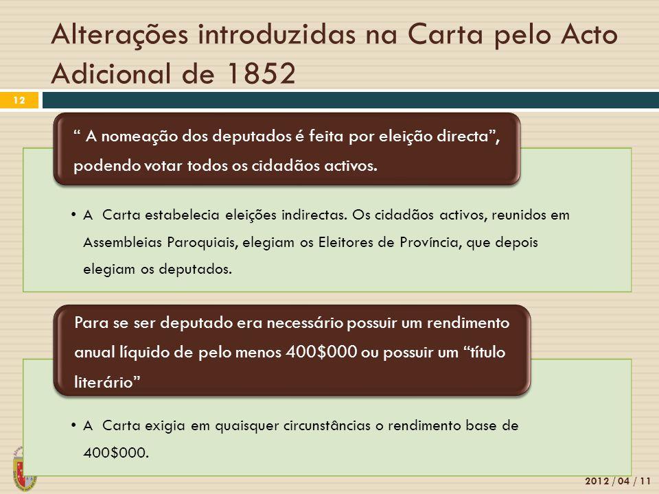 Alterações introduzidas na Carta pelo Acto Adicional de 1852 2012 / 04 / 11 12