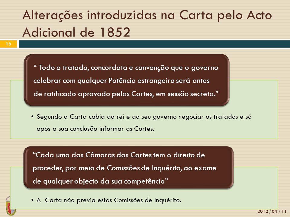 Alterações introduzidas na Carta pelo Acto Adicional de 1852 2012 / 04 / 11 13
