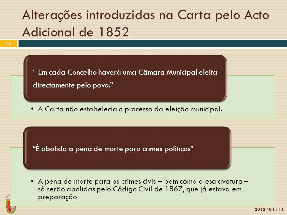 Alterações introduzidas na Carta pelo Acto Adicional de 1852 2012 / 04 / 11 14