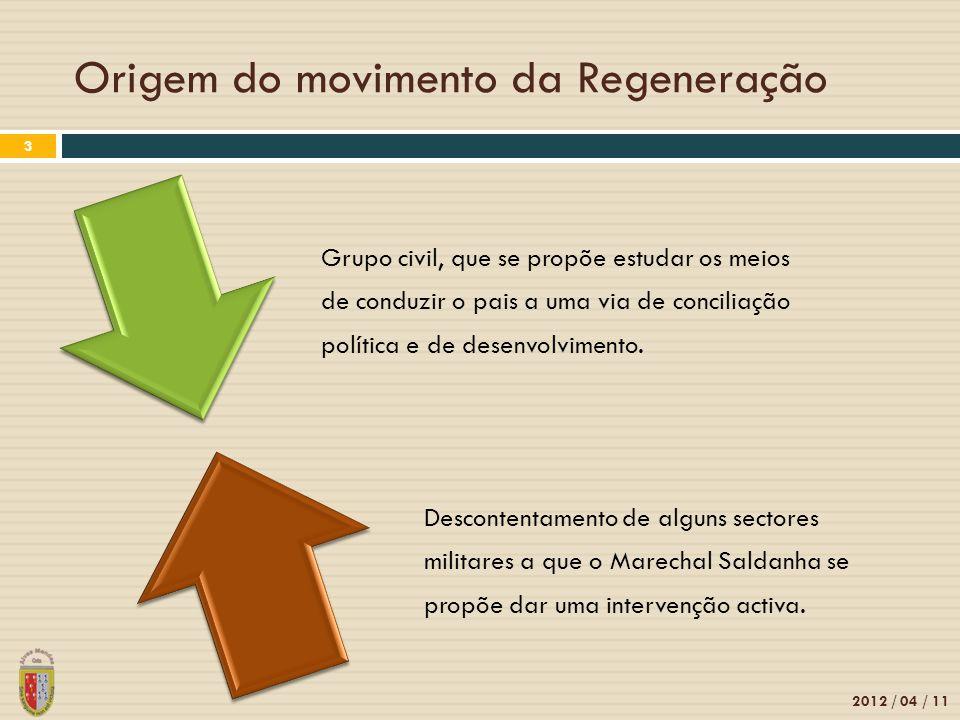 Origem do movimento da Regeneração 2012 / 04 / 11 3