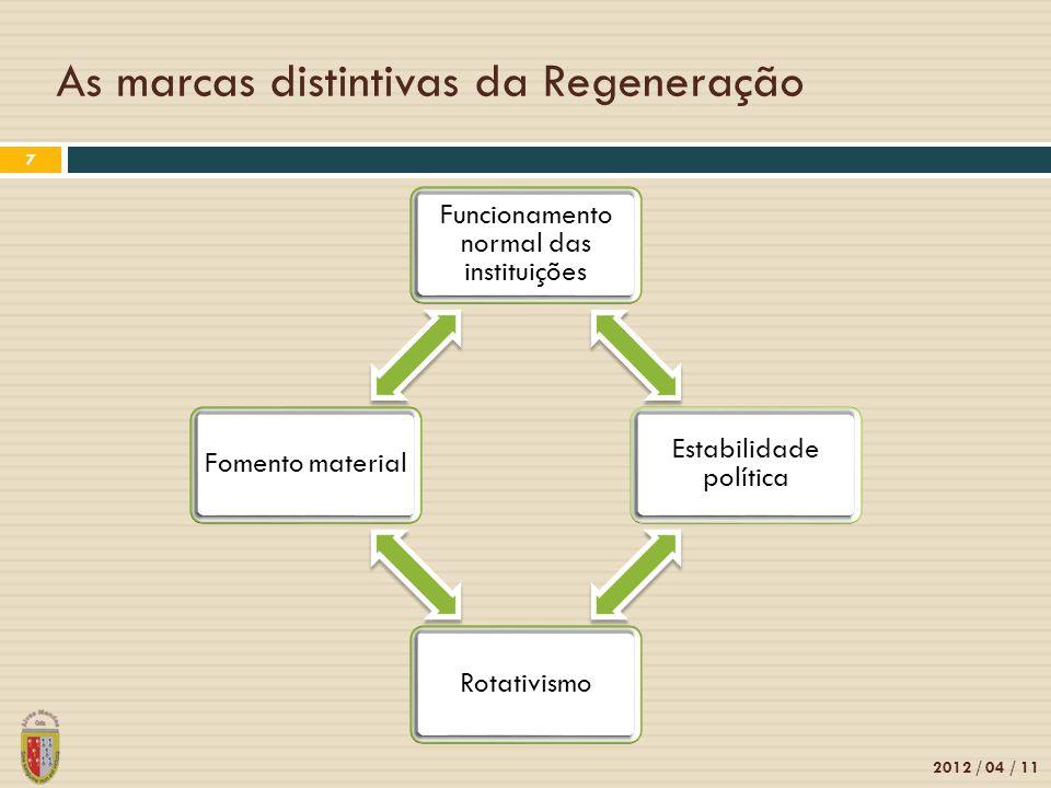 As marcas distintivas da Regeneração 2012 / 04 / 11 7