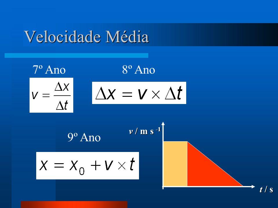 Velocidade Média 7º Ano8º Ano 9º Ano t / s v / m s -1