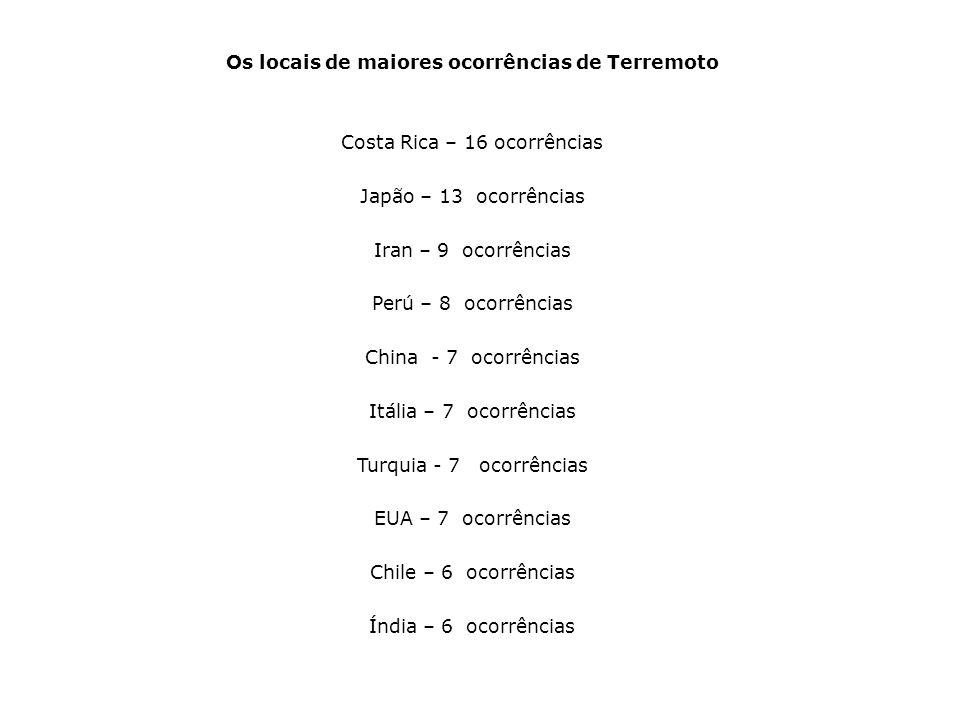 Os locais de maiores ocorrências de Terremoto Costa Rica – 16 ocorrências Japão – 13 ocorrências Iran – 9 ocorrências Perú – 8 ocorrências China - 7 o