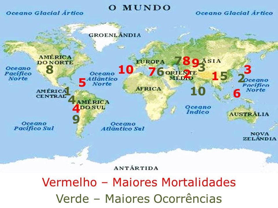Vermelho – Maiores Mortalidades Verde – Maiores Ocorrências 1 2 3 4 7 8 9 10 5 6 1 2 3 4 5 6 7 8 9