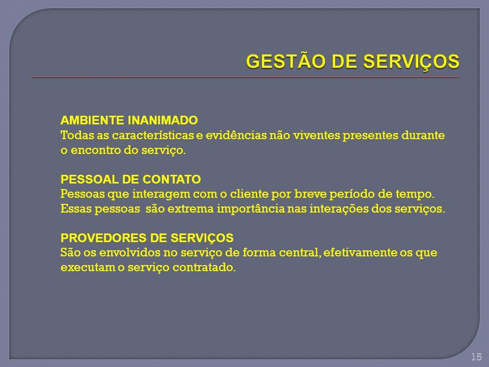 AMBIENTE INANIMADO Todas as características e evidências não viventes presentes durante o encontro do serviço. PESSOAL DE CONTATO Pessoas que interage