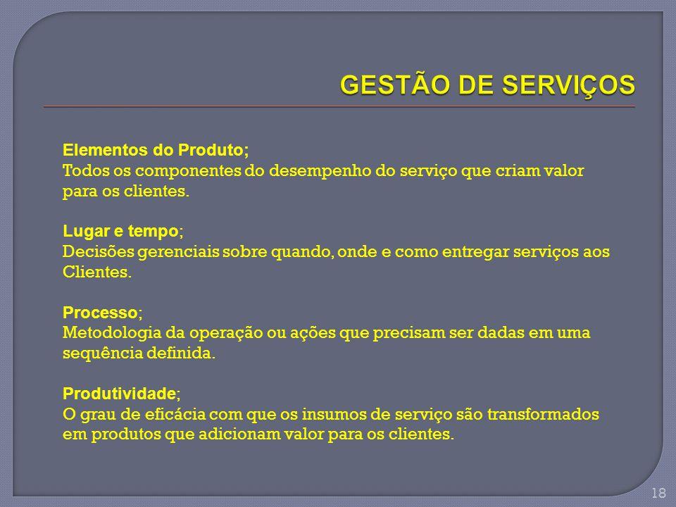 Elementos do Produto; Todos os componentes do desempenho do serviço que criam valor para os clientes.
