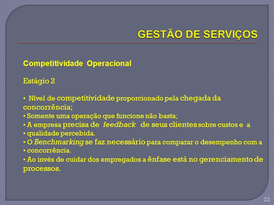 Competitividade Operacional Estágio 2 Nível de competitividade proporcionado pela chegada da concorrência; Somente uma operação que funcione não basta; A empresa precisa de feedback de seus clientes sobre custos e a qualidade percebida.