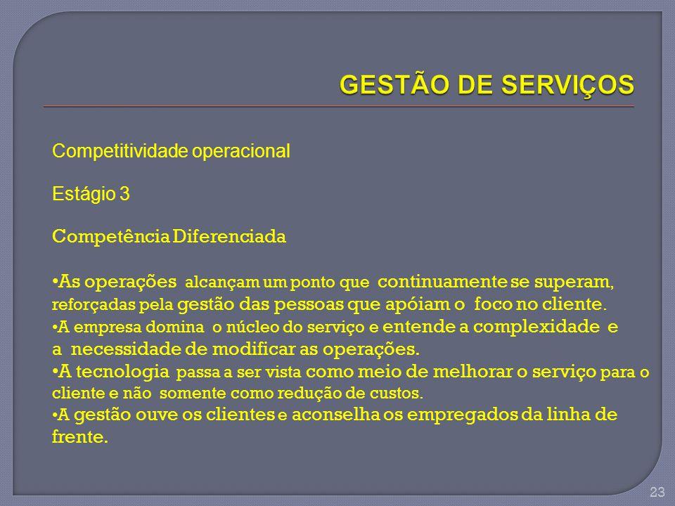 Competitividade operacional Estágio 3 Competência Diferenciada As operações alcançam um ponto que continuamente se superam, reforçadas pela gestão das pessoas que apóiam o foco no cliente.