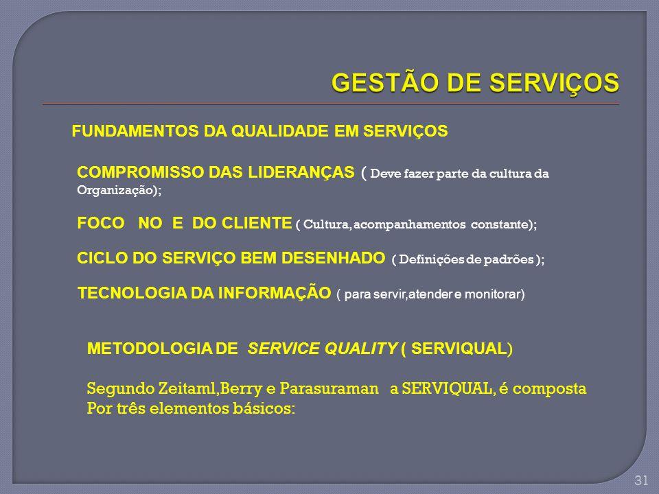 31 FUNDAMENTOS DA QUALIDADE EM SERVIÇOS COMPROMISSO DAS LIDERANÇAS ( Deve fazer parte da cultura da Organização); FOCO NO E DO CLIENTE ( Cultura, acompanhamentos constante); CICLO DO SERVIÇO BEM DESENHADO ( Definições de padrões ); TECNOLOGIA DA INFORMAÇÃO ( para servir,atender e monitorar) METODOLOGIA DE SERVICE QUALITY ( SERVIQUAL ) Segundo Zeitaml,Berry e Parasuraman a SERVIQUAL, é composta Por três elementos básicos: