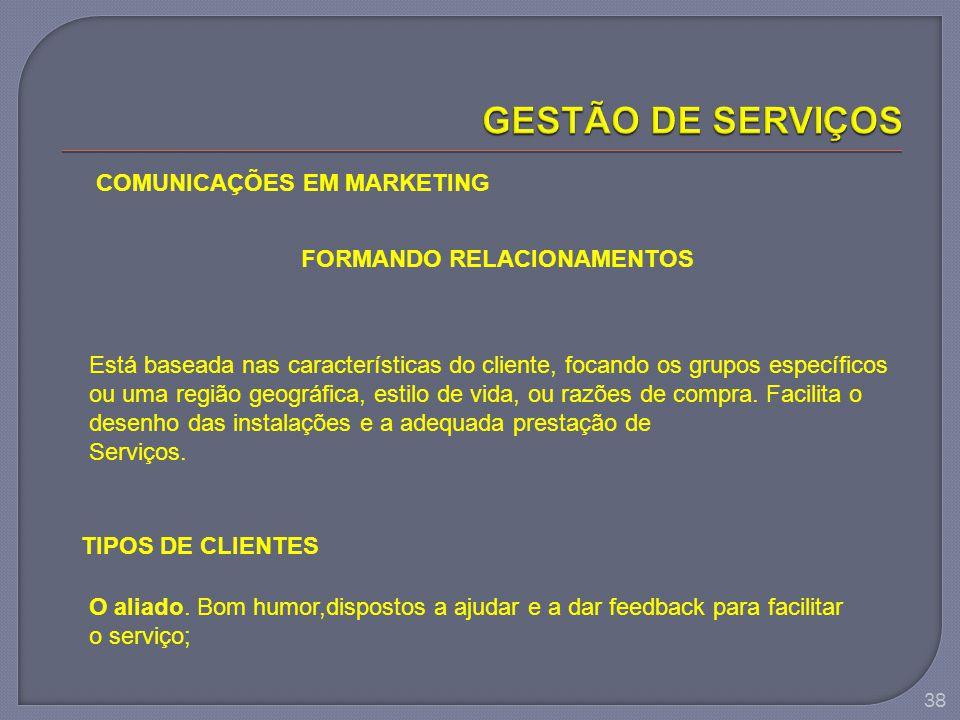 38 COMUNICAÇÕES EM MARKETING FORMANDO RELACIONAMENTOS Está baseada nas características do cliente, focando os grupos específicos ou uma região geográfica, estilo de vida, ou razões de compra.