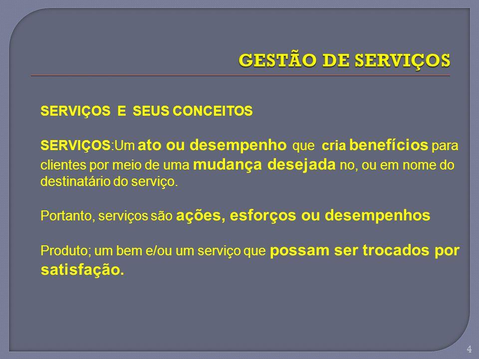 SERVIÇOS E SEUS CONCEITOS SERVIÇOS:Um ato ou desempenho que cria benefícios para clientes por meio de uma mudança desejada no, ou em nome do destinatá