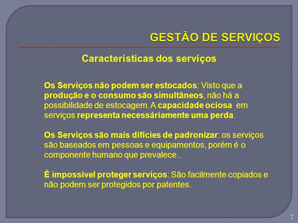 28 GESTÃO DA QUALIDADE EM SERVIÇOS A qualidade dos serviços está nos detalhes.