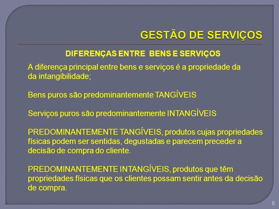 DIFERENÇAS ENTRE BENS E SERVIÇOS A diferença principal entre bens e serviços é a propriedade da da intangibilidade; Bens puros são predominantemente T