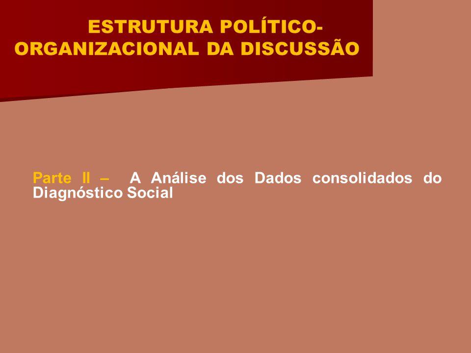 ESTRUTURA POLÍTICO- ORGANIZACIONAL DA DISCUSSÃO Parte II – A Análise dos Dados consolidados do Diagnóstico Social