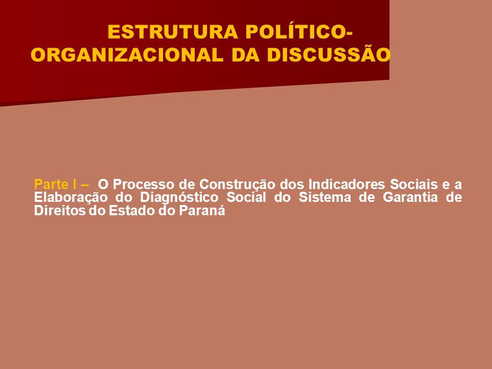 ESTRUTURA POLÍTICO- ORGANIZACIONAL DA DISCUSSÃO Parte I – O Processo de Construção dos Indicadores Sociais e a Elaboração do Diagnóstico Social do Sistema de Garantia de Direitos do Estado do Paraná