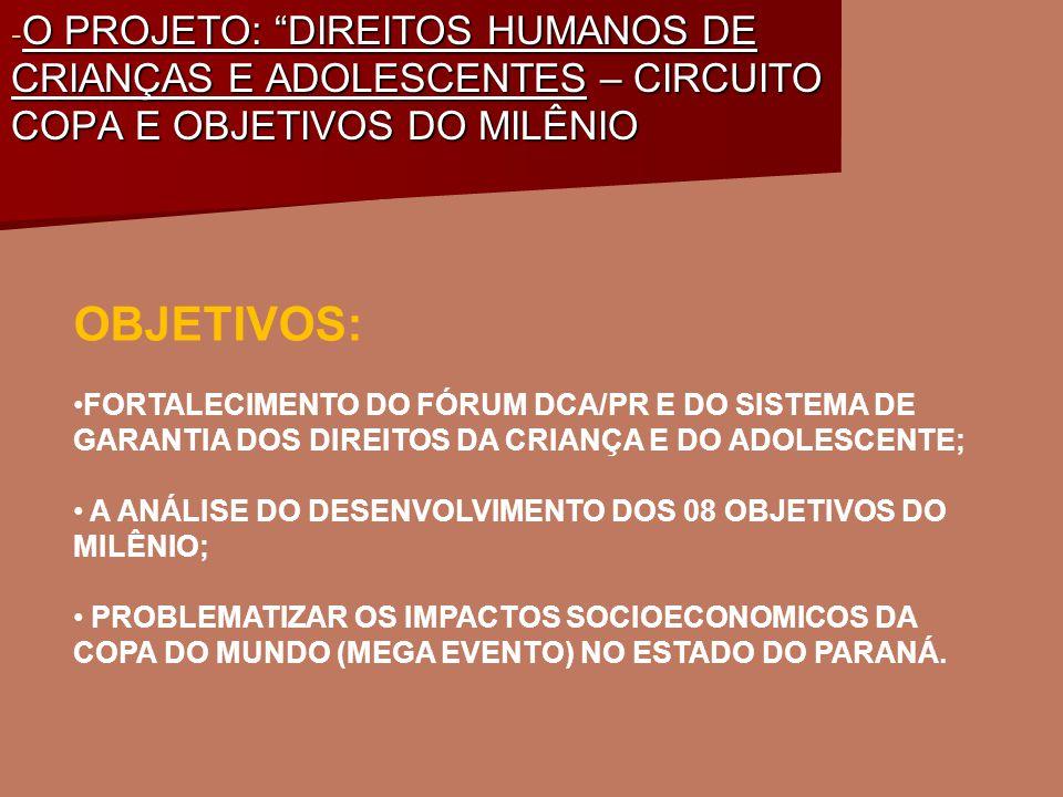 - O PROJETO: DIREITOS HUMANOS DE CRIANÇAS E ADOLESCENTES – CIRCUITO COPA E OBJETIVOS DO MILÊNIO OBJETIVOS: FORTALECIMENTO DO FÓRUM DCA/PR E DO SISTEMA DE GARANTIA DOS DIREITOS DA CRIANÇA E DO ADOLESCENTE; A ANÁLISE DO DESENVOLVIMENTO DOS 08 OBJETIVOS DO MILÊNIO; PROBLEMATIZAR OS IMPACTOS SOCIOECONOMICOS DA COPA DO MUNDO (MEGA EVENTO) NO ESTADO DO PARANÁ.