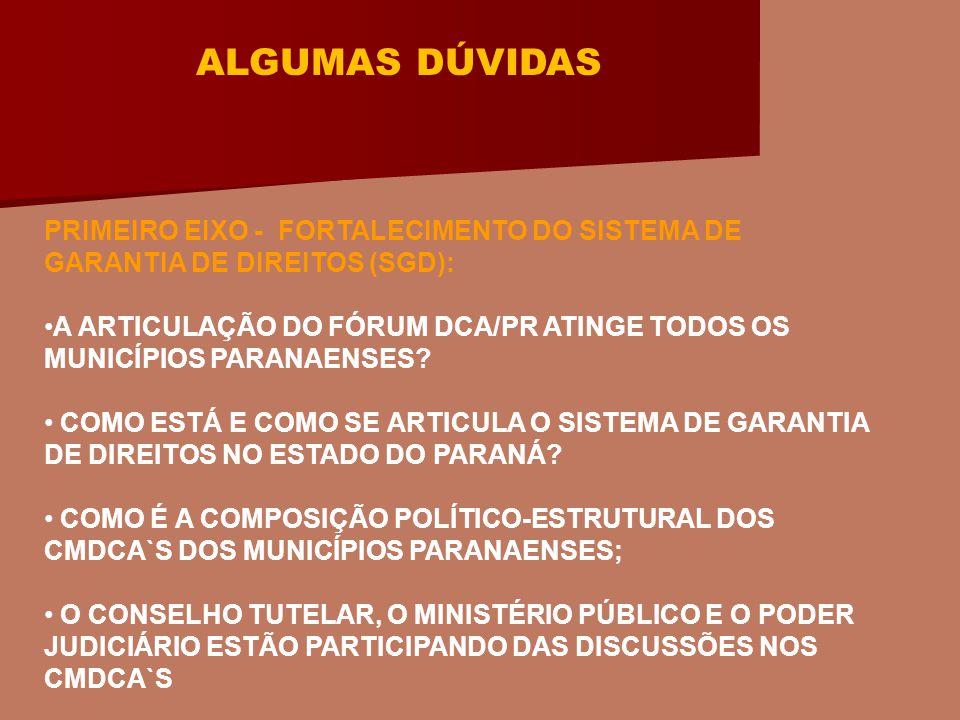 ALGUMAS DÚVIDAS PRIMEIRO EIXO - FORTALECIMENTO DO SISTEMA DE GARANTIA DE DIREITOS (SGD): A ARTICULAÇÃO DO FÓRUM DCA/PR ATINGE TODOS OS MUNICÍPIOS PARANAENSES.