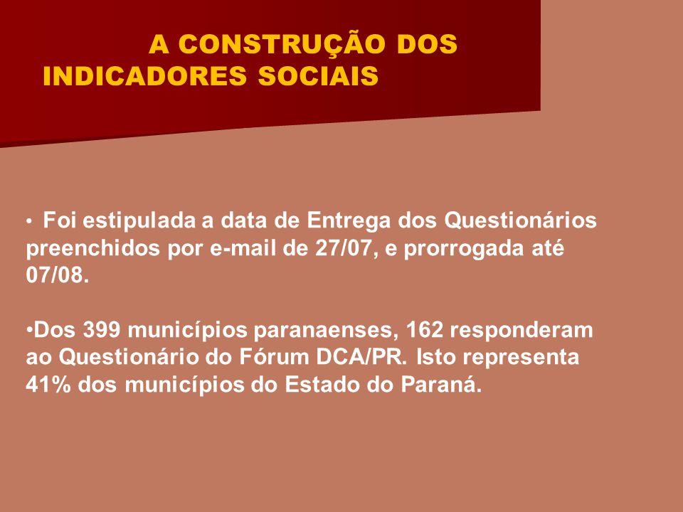 A CONSTRUÇÃO DOS INDICADORES SOCIAIS Foi estipulada a data de Entrega dos Questionários preenchidos por e-mail de 27/07, e prorrogada até 07/08.