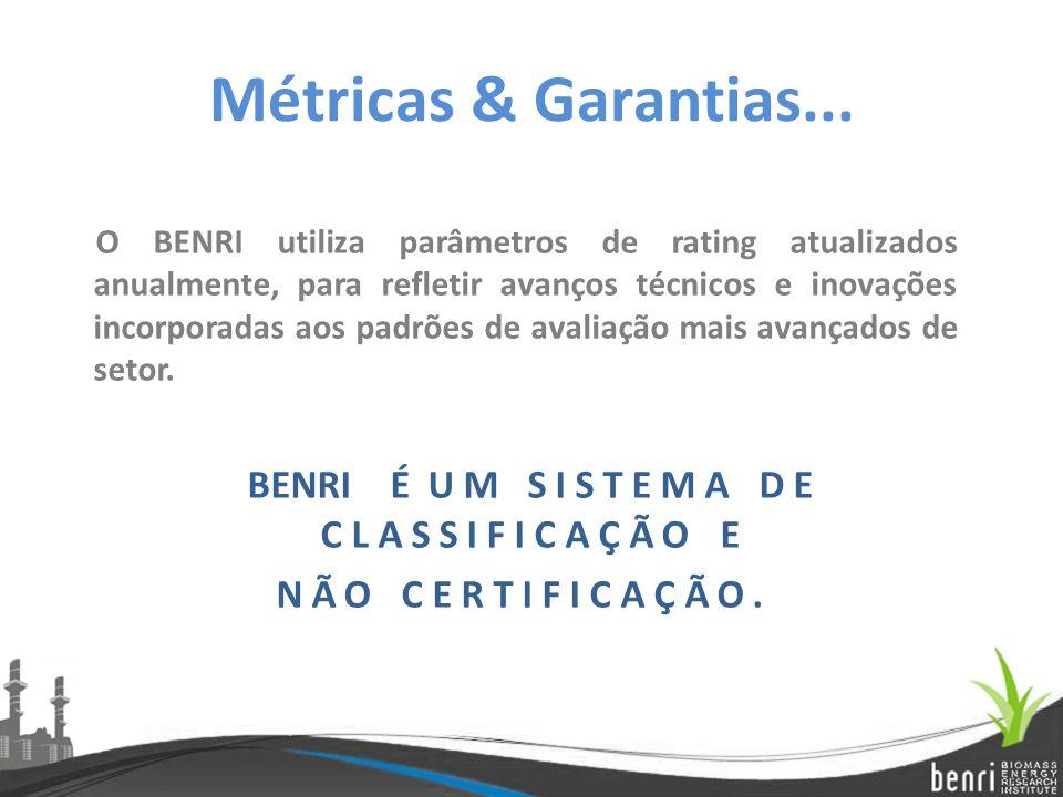 Métricas & Garantias... O BENRI utiliza parâmetros de rating atualizados anualmente, para refletir avanços técnicos e inovações incorporadas aos padrõ