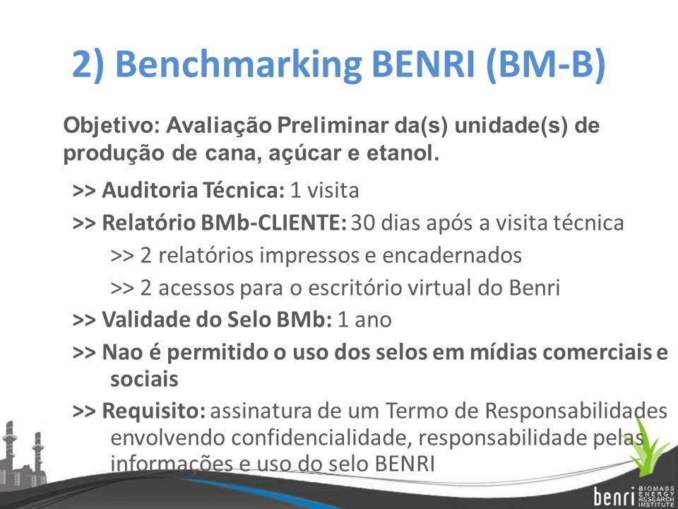 2) Benchmarking BENRI (BM-B) >> Auditoria Técnica: 1 visita >> Relatório BMb-CLIENTE: 30 dias após a visita técnica >> 2 relatórios impressos e encade