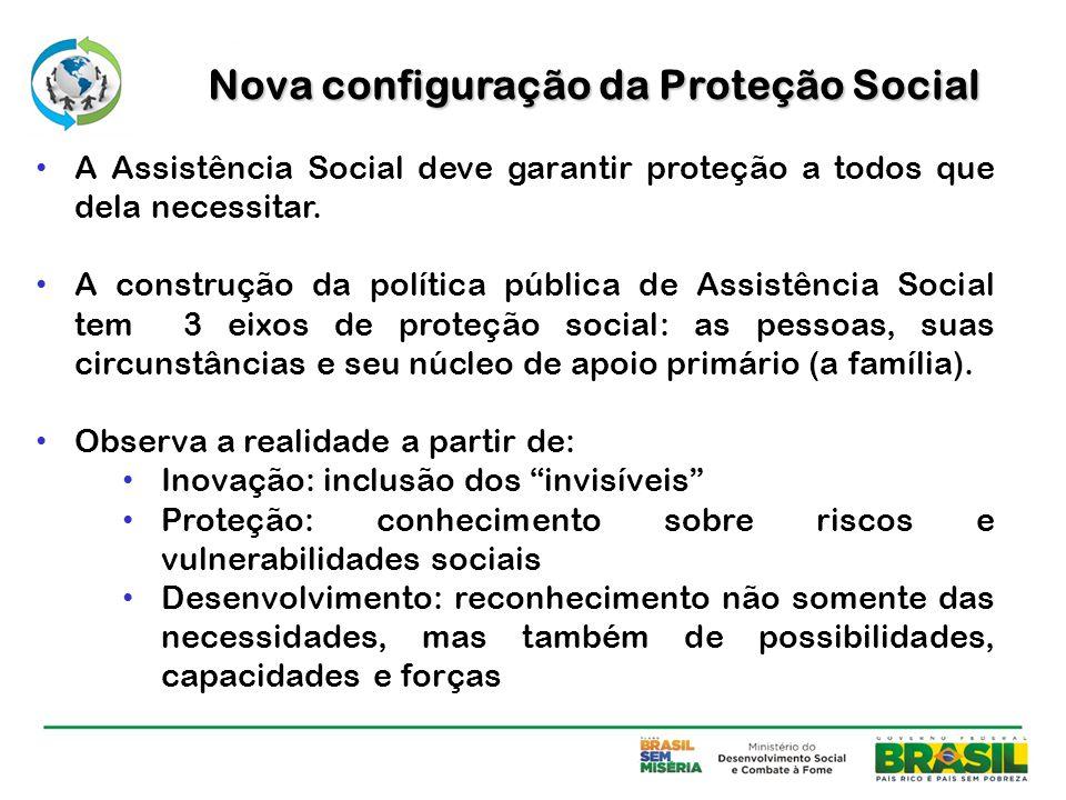A Assistência Social deve garantir proteção a todos que dela necessitar. A construção da política pública de Assistência Social tem 3 eixos de proteçã