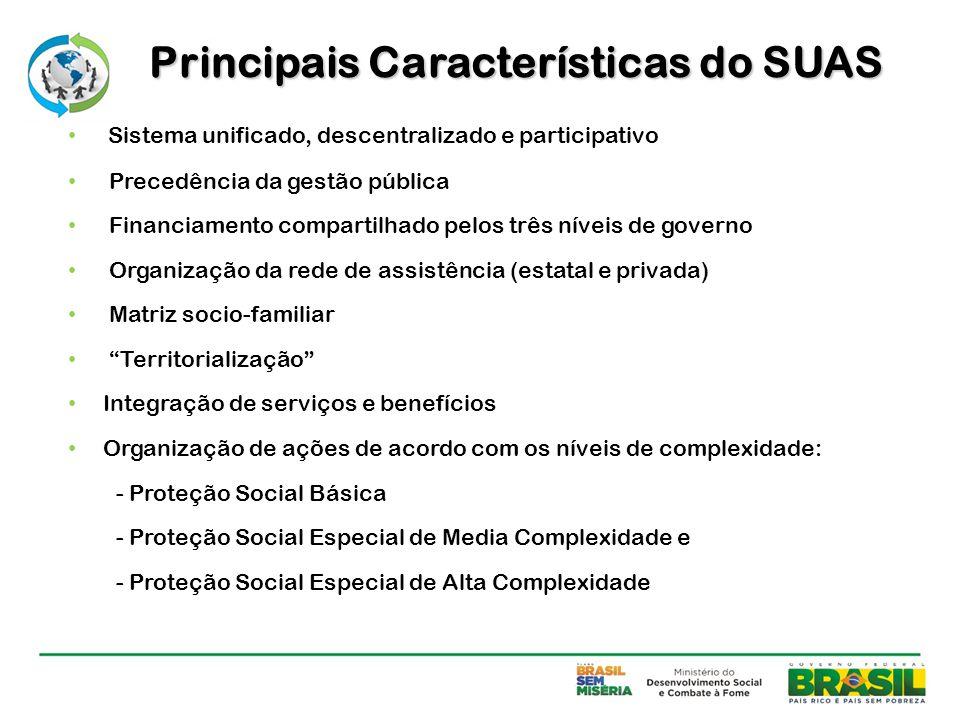 Sistema unificado, descentralizado e participativo Precedência da gestão pública Financiamento compartilhado pelos três níveis de governo Organização