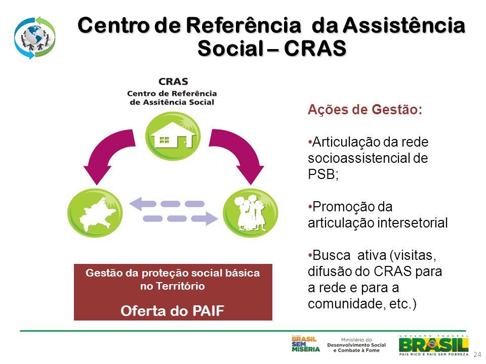 Gestão da proteção social básica no Território Oferta do PAIF Ações de Gestão: Articulação da rede socioassistencial de PSB; Promoção da articulação i