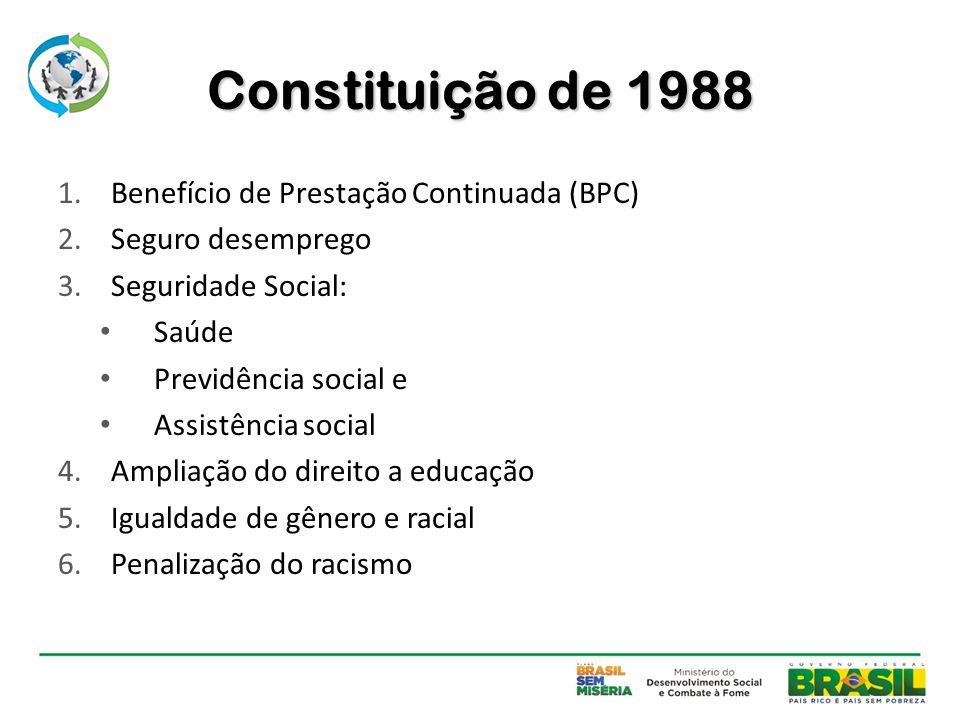 Constituição de 1988 1.Benefício de Prestação Continuada (BPC) 2.Seguro desemprego 3.Seguridade Social: Saúde Previdência social e Assistência social