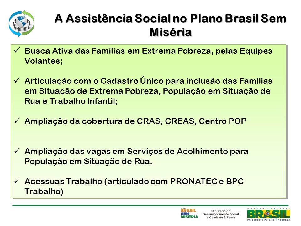 Busca Ativa das Famílias em Extrema Pobreza, pelas Equipes Volantes; Articulação com o Cadastro Único para inclusão das Famílias em Situação de Extrem