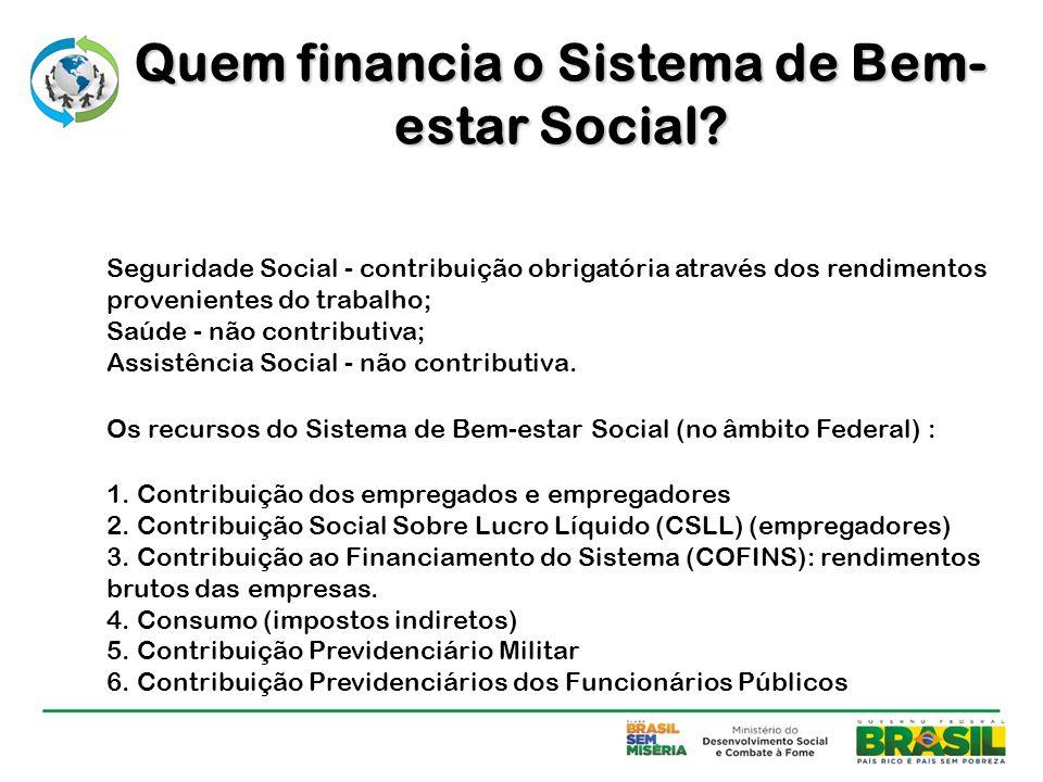 Quem financia o Sistema de Bem- estar Social? Seguridade Social - contribuição obrigatória através dos rendimentos provenientes do trabalho; Saúde - n