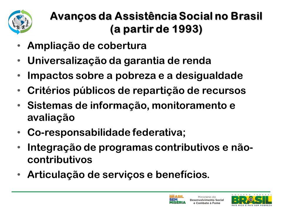 Avanços da Assistência Social no Brasil (a partir de 1993) Ampliação de cobertura Universalização da garantia de renda Impactos sobre a pobreza e a de