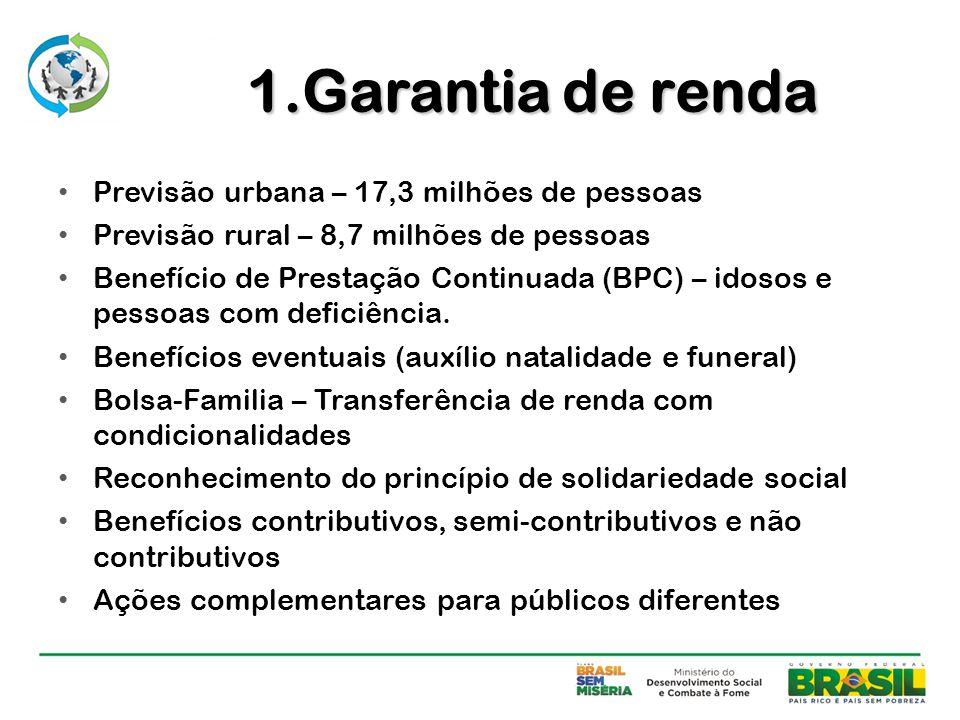 1.Garantia de renda Previsão urbana – 17,3 milhões de pessoas Previsão rural – 8,7 milhões de pessoas Benefício de Prestação Continuada (BPC) – idosos
