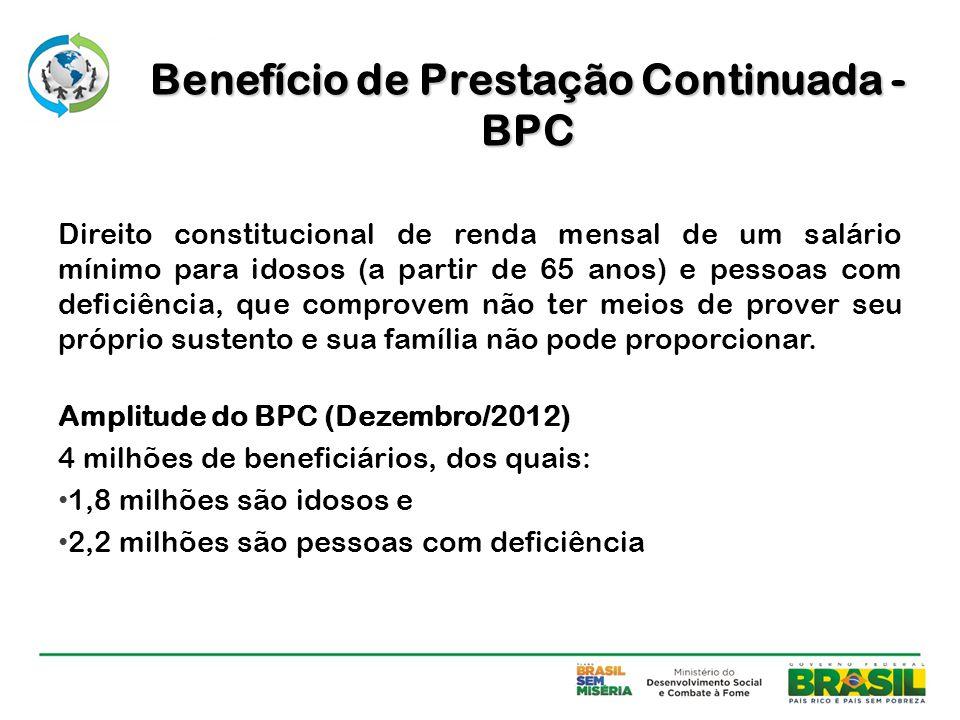 Benefício de Prestação Continuada - BPC Direito constitucional de renda mensal de um salário mínimo para idosos (a partir de 65 anos) e pessoas com de