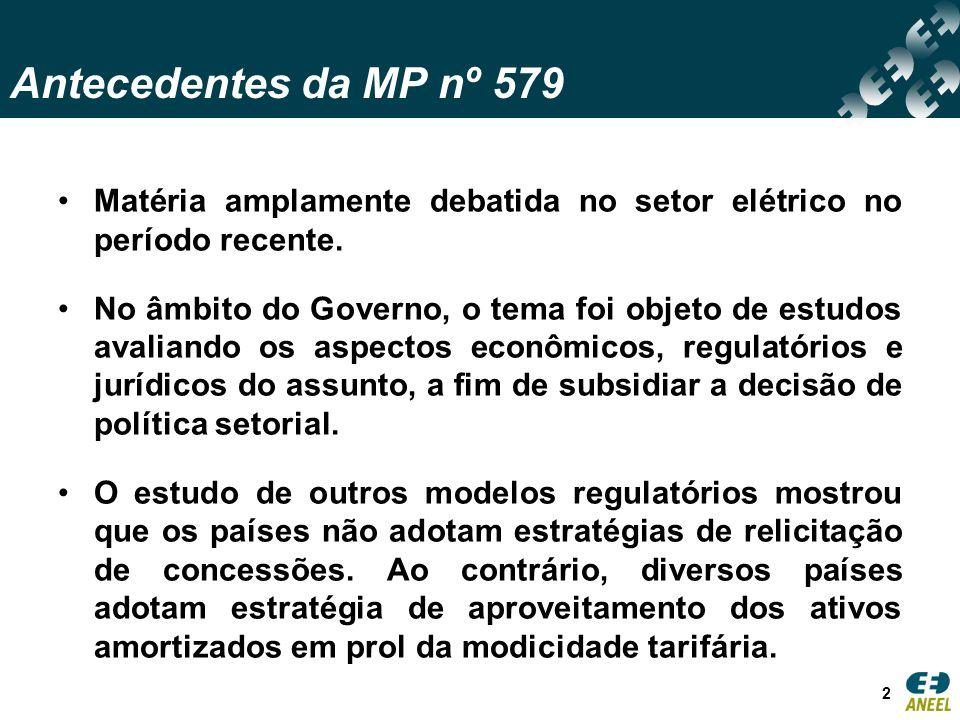 Antecedentes da MP nº 579 Matéria amplamente debatida no setor elétrico no período recente.
