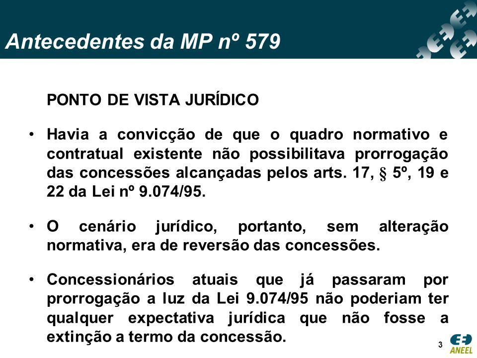 Antecedentes da MP nº 579 PONTO DE VISTA JURÍDICO Havia a convicção de que o quadro normativo e contratual existente não possibilitava prorrogação das concessões alcançadas pelos arts.