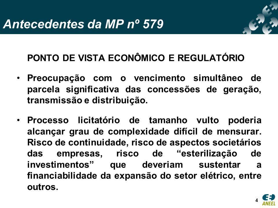 Antecedentes da MP nº 579 PONTO DE VISTA ECONÔMICO E REGULATÓRIO Preocupação com o vencimento simultâneo de parcela significativa das concessões de geração, transmissão e distribuição.