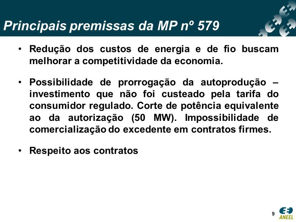Principais premissas da MP nº 579 9 Redução dos custos de energia e de fio buscam melhorar a competitividade da economia.