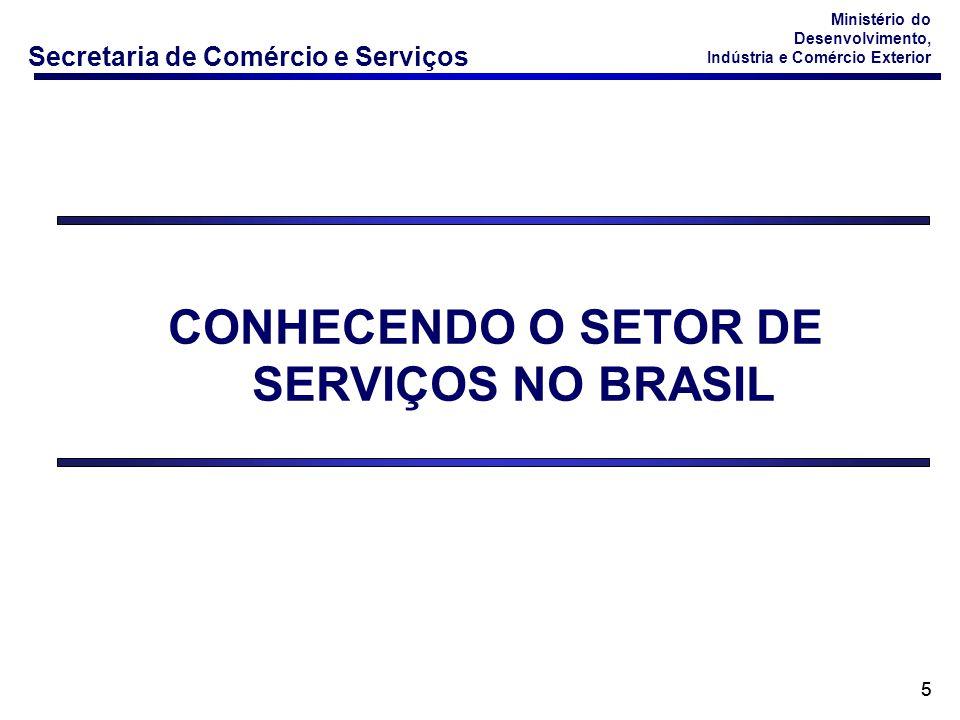 Secretaria de Comércio e Serviços Ministério do Desenvolvimento, Indústria e Comércio Exterior 16 COMPOSIÇÃO DAS EXPORTAÇÕES Fonte: Banco Central do Brasil - Elaboração: DECOS/ SCS