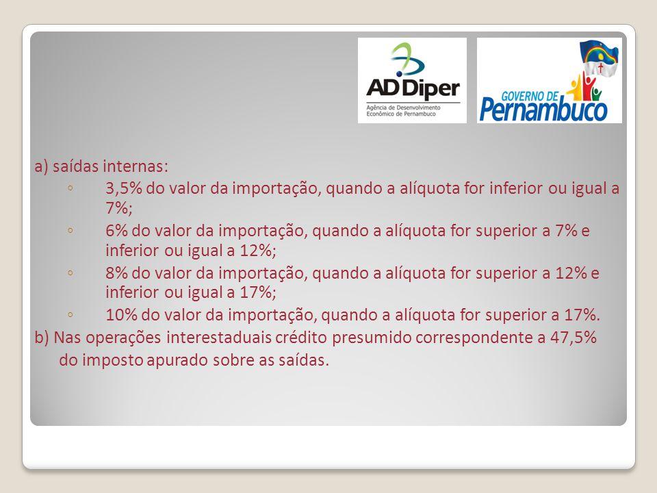 a) saídas internas: ◦ 3,5% do valor da importação, quando a alíquota for inferior ou igual a 7%; ◦ 6% do valor da importação, quando a alíquota for su