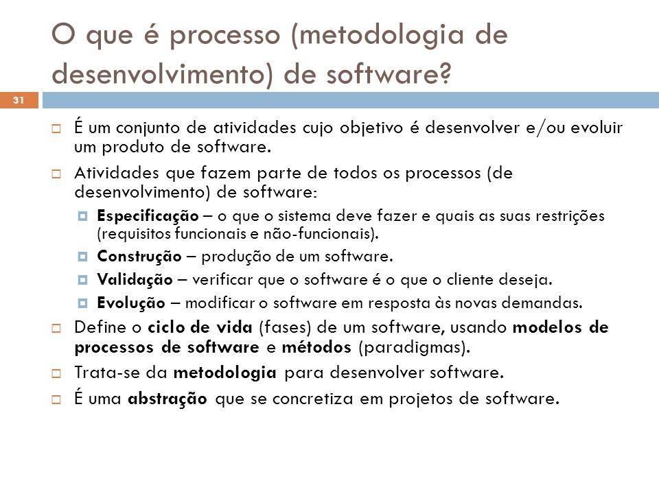 O que é processo (metodologia de desenvolvimento) de software?  É um conjunto de atividades cujo objetivo é desenvolver e/ou evoluir um produto de so