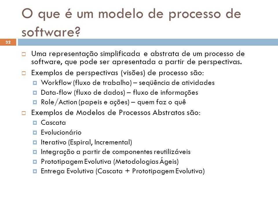 O que é um modelo de processo de software?  Uma representação simplificada e abstrata de um processo de software, que pode ser apresentada a partir d